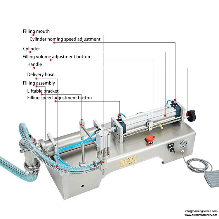 essential oil filling machine